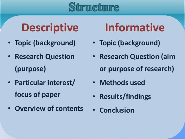 how to write a good abstract for a conference