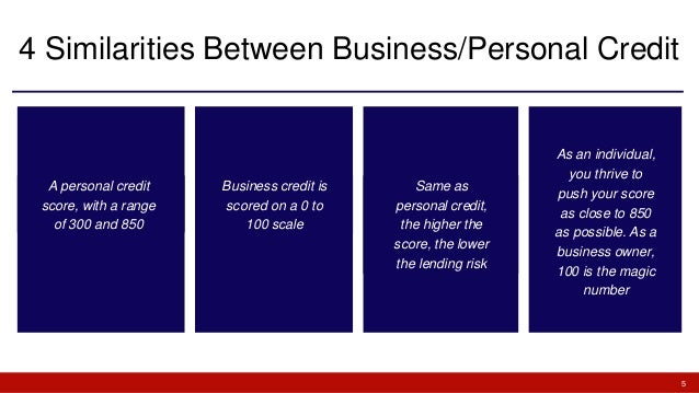 What is business credit and why do you need it 4 business credit for internal use only 5 a personal credit score reheart Image collections