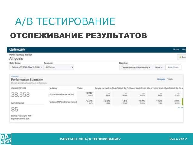 Киев 2017 A/B ТЕСТИРОВАНИЕ РАБОТАЕТ ЛИ A/B ТЕСТИРОВАНИЕ? ОТСЛЕЖИВАНИЕ РЕЗУЛЬТАТОВ
