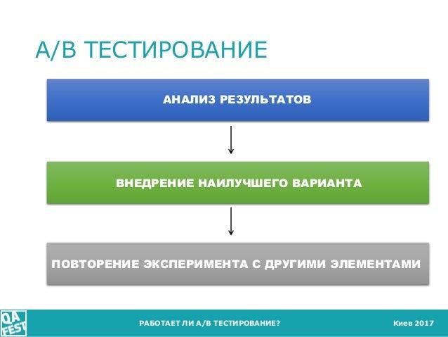 Киев 2017 A/B ТЕСТИРОВАНИЕ РАБОТАЕТ ЛИ A/B ТЕСТИРОВАНИЕ? ВНЕДРЕНИЕ НАИЛУЧШЕГО ВАРИАНТА ПОВТОРЕНИЕ ЭКСПЕРИМЕНТА С ДРУГИМИ Э...