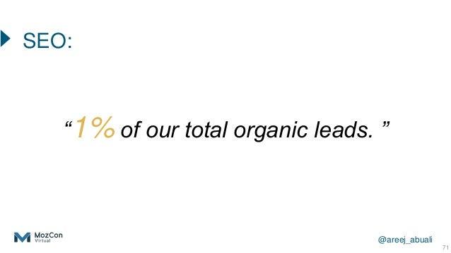 "@areej_abuali ""1% of our total organic leads. "" 71 SEO:"