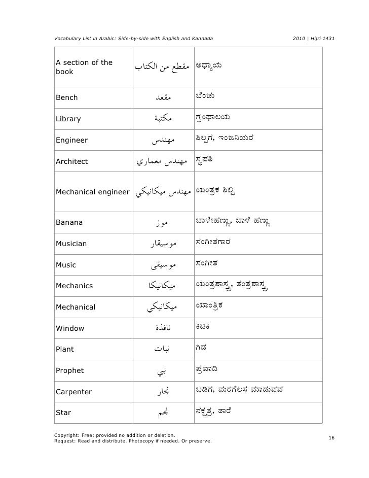kannada to english dictionary meaning