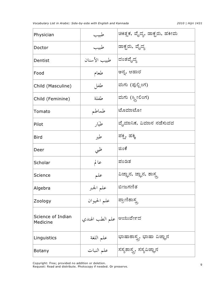 Vocabulary list in arabic side by side with english and for Arabic cuisine names