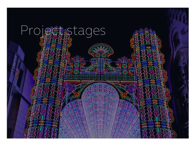 Elaboration of the idea of event organization Project stages