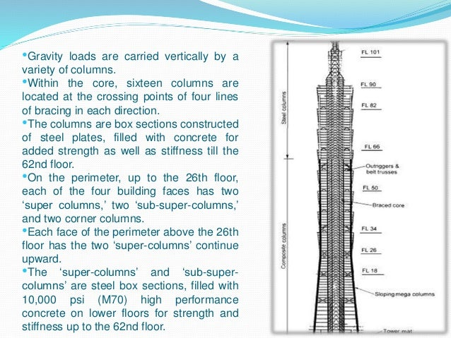 damper control diagram with A Building With A Difference Taipei 101 on Index php likewise Viewtopic additionally Valves as well 277942369 Detroit Diesel 55 Series Diesel Engine Repair furthermore Mse sec m pd.