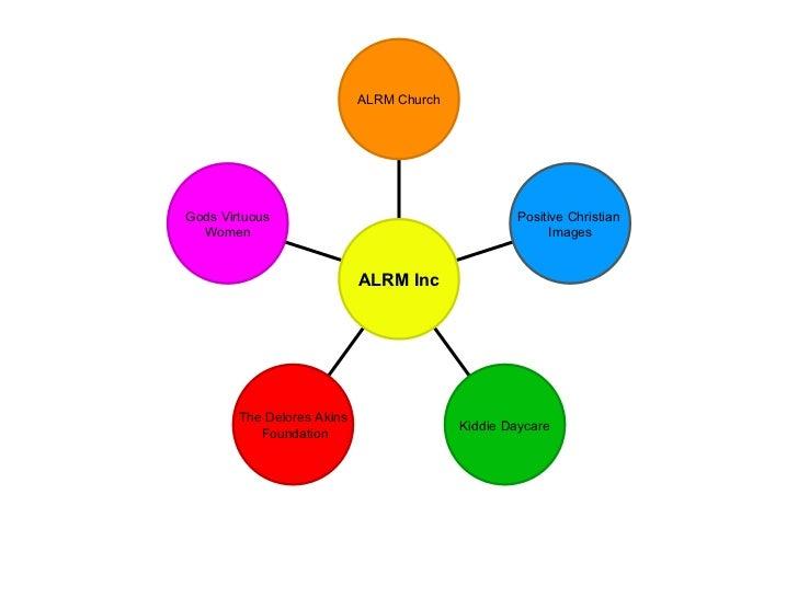 Abundant Life Restoration Ministries Inc Presentation