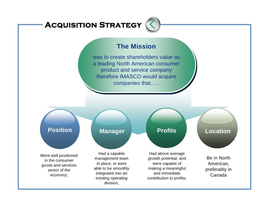 Acquisition Strategy ...