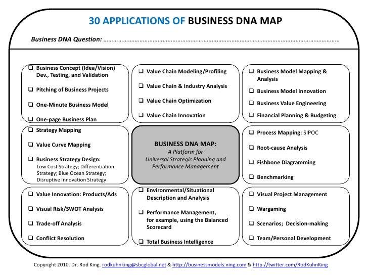 environmental analysis business plan
