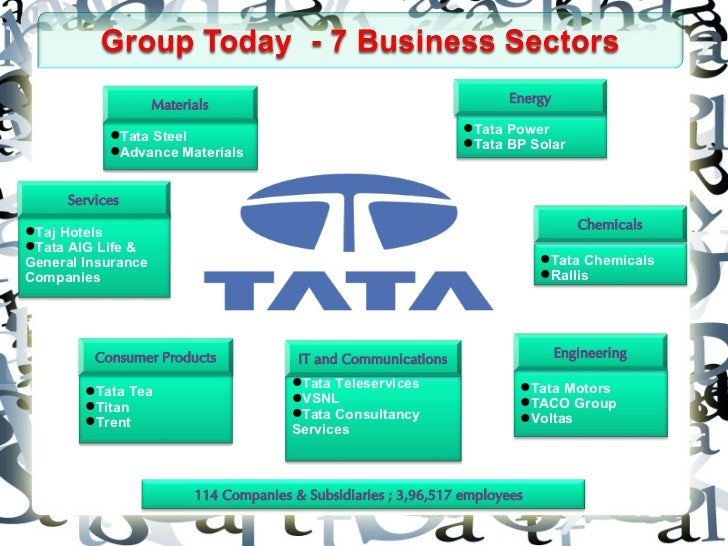 swot analysis of tata aig life insurance M-insurance provides life insurance cover of up to rs 1,00,000 for the telecom  company's  tata aia life insurance co ltd (tata aia life) has joined hands with  tata teleservices to launch an  swot analysis of 100% e-mobility mission.