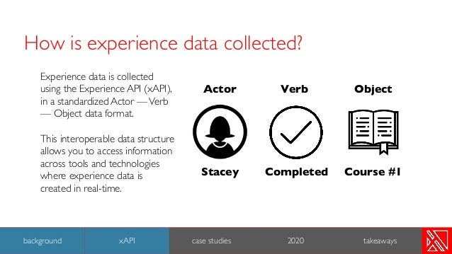 Experience data is collected using the Experience API (xAPI), in a standardized Actor —Verb — Object data format. This int...