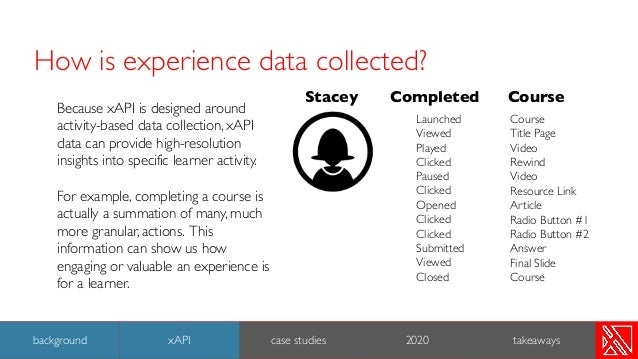 How is experience data collected? Because xAPI is designed around activity-based data collection, xAPI data can provide hi...