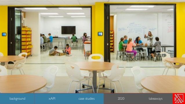 20 background case studies 2020 takeawaysxAPI