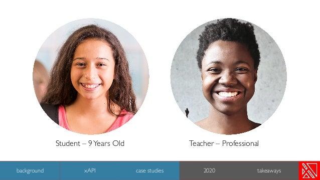 Student – 9Years Old Teacher – Professional 24 background case studies 2020 takeawaysxAPI