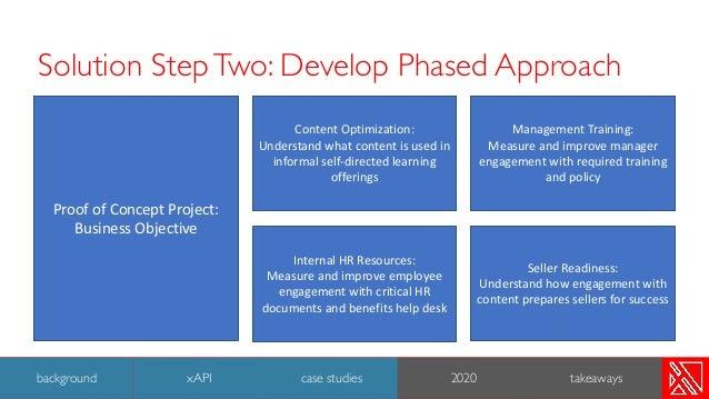 Solution StepTwo: Develop Phased Approach InternalHRResources: Measureandimproveemployee engagementwithcriticalHR...