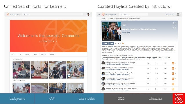 Curated Playlists Created by InstructorsUnified Search Portal for Learners 40 background case studies 2020 takeawaysxAPI