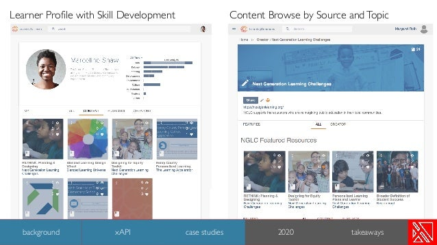 Learner Profile with Skill Development Content Browse by Source andTopic 40 background case studies 2020 takeawaysxAPI