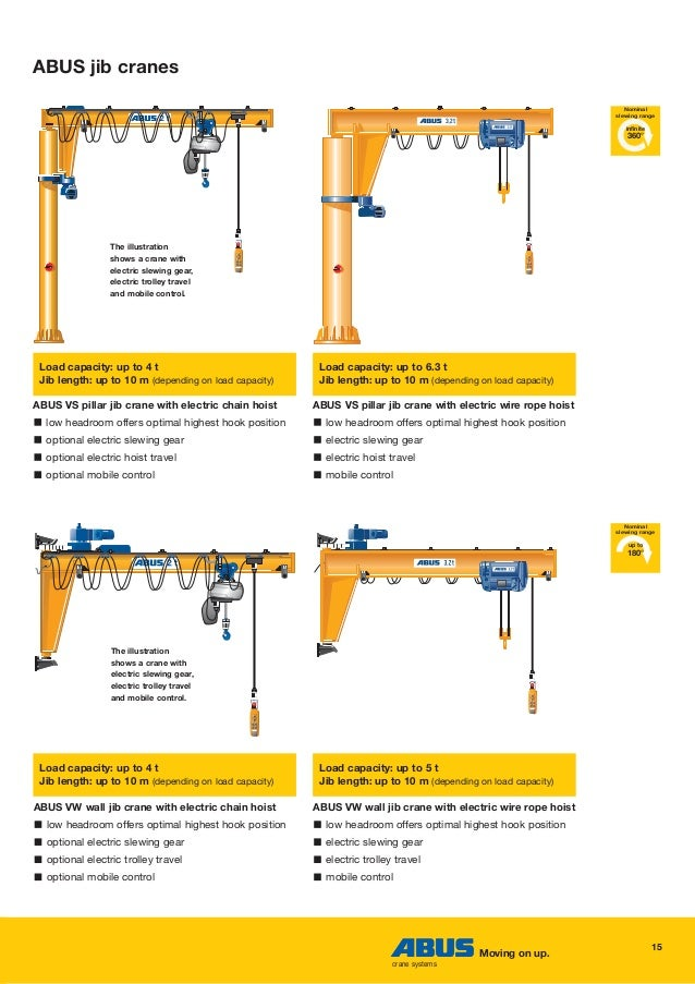 Abus vw wall_jib_crane_with_electric_chain_hoist Abus Wiring Diagram on