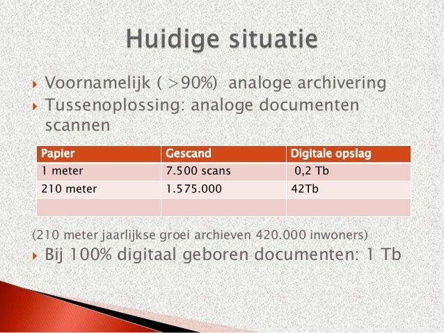 Analoog gedigitaliseerd   Digitaal geboren2013    2014     2015     2013    2014       201580%     60%      40%      20%  ...