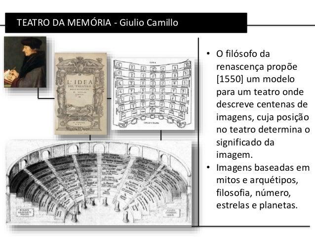 TEATRO DA MEMÓRIA - Giulio Camillo • O filósofo da renascença propõe [1550] um modelo para um teatro onde descreve centena...