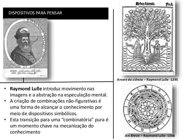 DISPOSITIVOS PARA PENSAR Arvore da ciência – Raymond Lulle -1295 • Raymond Lulle introduz movimento nas imagens e a abstra...