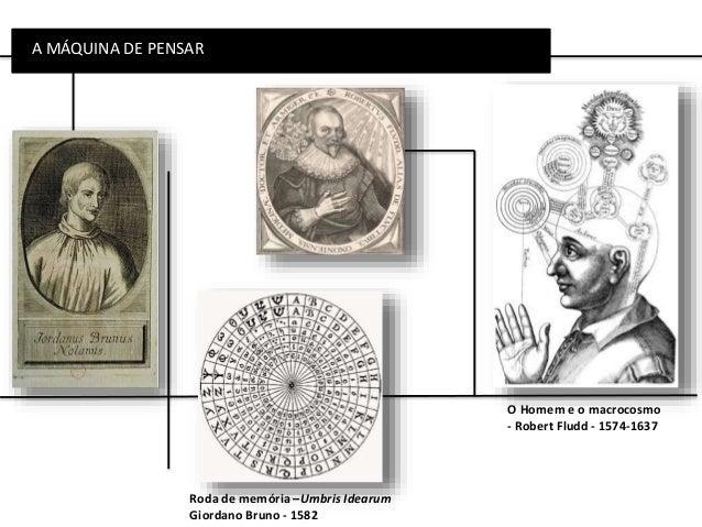 A MÁQUINA DE PENSAR Roda de memória –Umbris Idearum Giordano Bruno - 1582 O Homem e o macrocosmo - Robert Fludd - 1574-1637