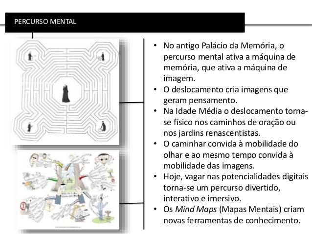 PERCURSO MENTAL • No antigo Palácio da Memória, o percurso mental ativa a máquina de memória, que ativa a máquina de image...