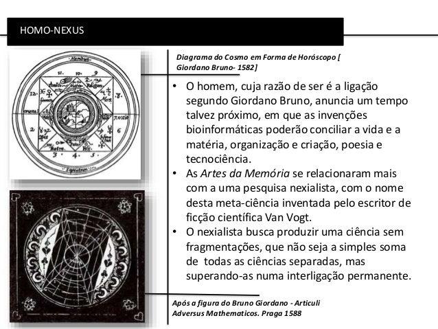 HOMO-NEXUS Após a figura do Bruno Giordano - Articuli Adversus Mathematicos. Praga 1588 • O homem, cuja razão de ser é a l...