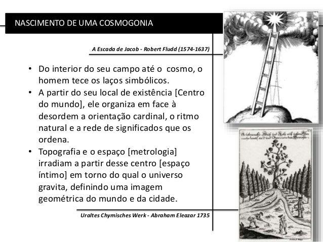 NASCIMENTO DE UMA COSMOGONIA A Escada de Jacob - Robert Fludd (1574-1637) • Do interior do seu campo até o cosmo, o homem ...
