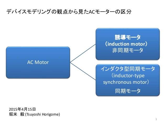 AC Motor 誘導モータ (induction motor) 非同期モータ インダクタ型同期モータ (inductor-type synchronous motor) 同期モータ デバイスモデリングの観点から見たACモーターの区分 2015...
