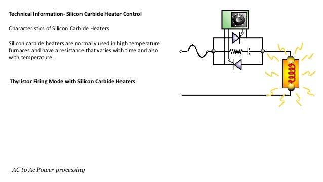 AC-AC voltage covertors (Cycloconvertors)