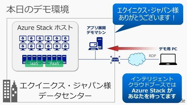 [AC09] Azure Stack パート1 ~今知っておくべき開発者/インフラ担当者の最新ハイブリッドクラウドとの向きあい方~ Slide 2