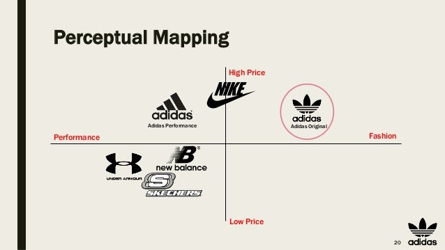 brand positioning of adidas Adidas brand positioning statement brand equity in the strategy overview bookmark added the analysis of the current adidas brand design, re-thinking the brand marketing and giving a different perspective and a minimal brand design strategy to the brand.