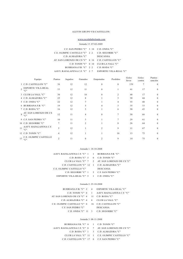 ALEVIN GRUPO VII-CASTELLON-                                                  www.escolafutbolonda.com                     ...