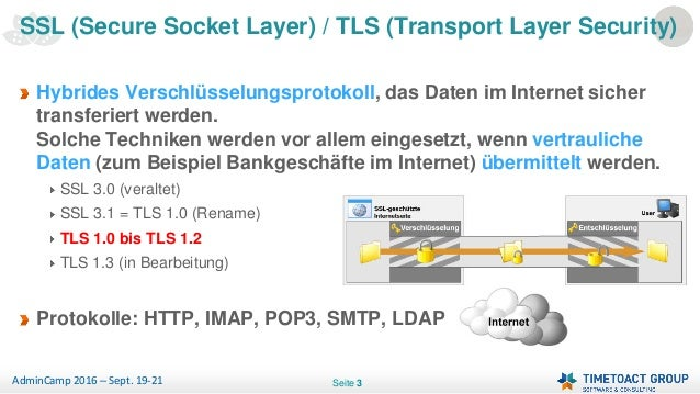 Admincamp 2016 - Securing IBM Collaboration with TLS (German) Slide 3