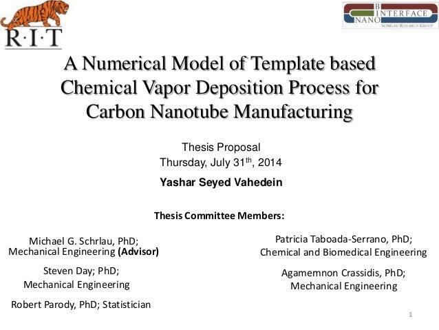 Phd thesis in mechanical engineering