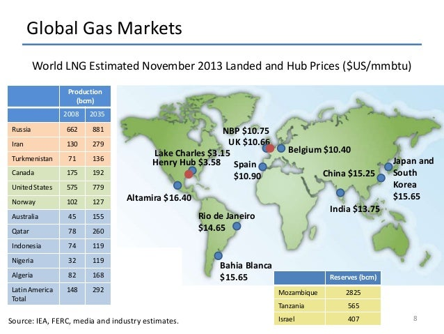Global energy outlook by carlos pascual special envoy and coordinato global gas markets world lng gumiabroncs Choice Image