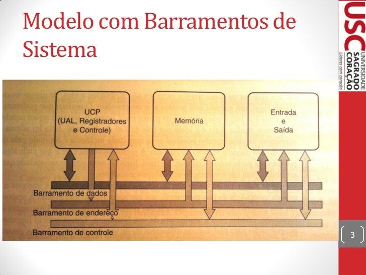 Modelo de von neumann melhorado Slide 3