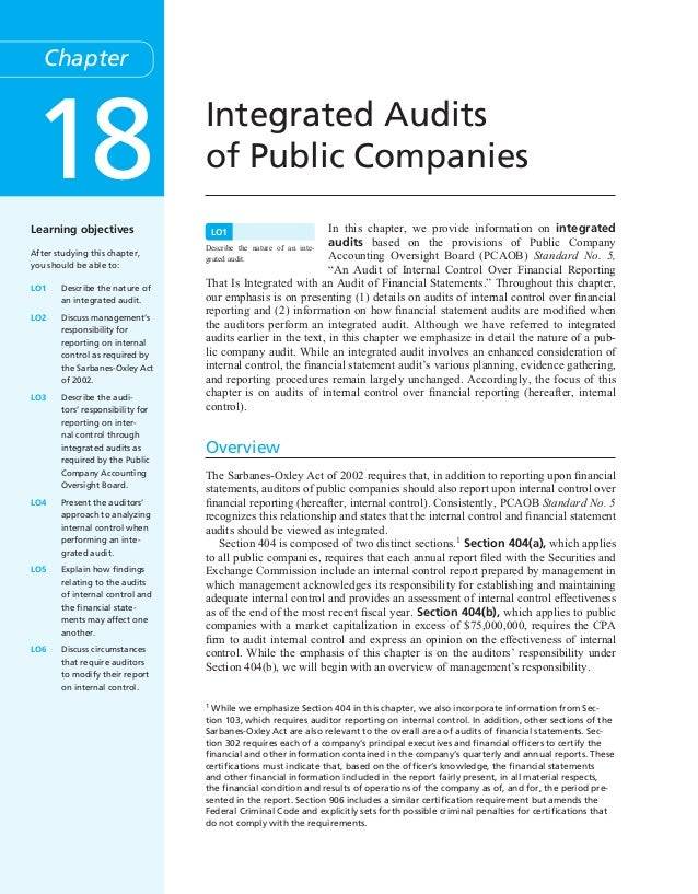 Confirming Pages        Chapter     18     Learning objectives                                        Integrated Audits    ...