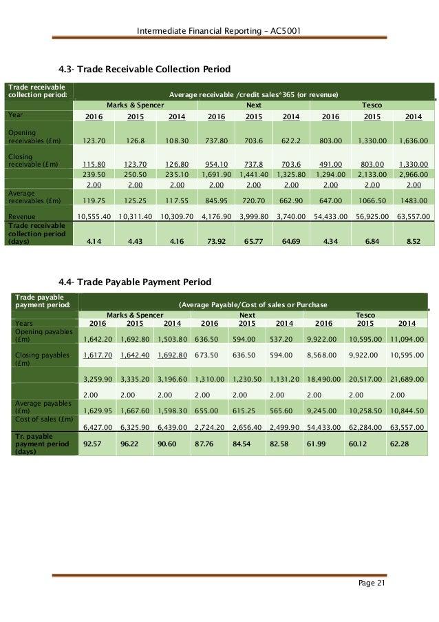 marks and spencer revenue 2018
