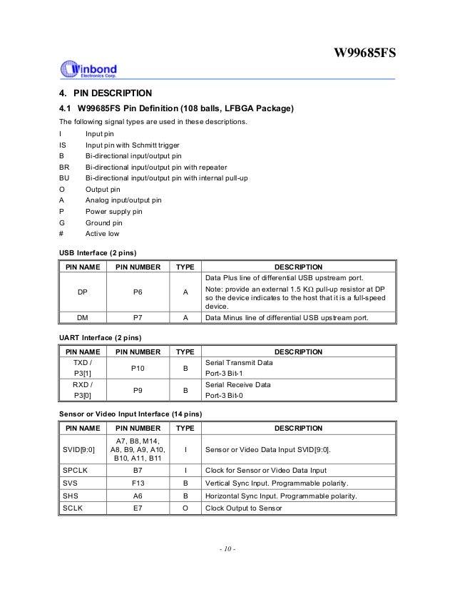 Winbond W99685FS datasheet