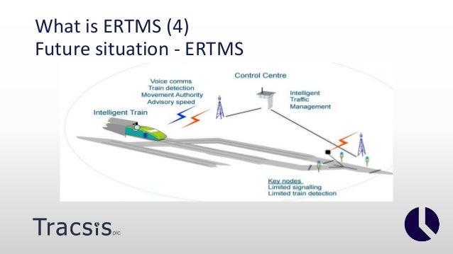 ERTMS Presentation