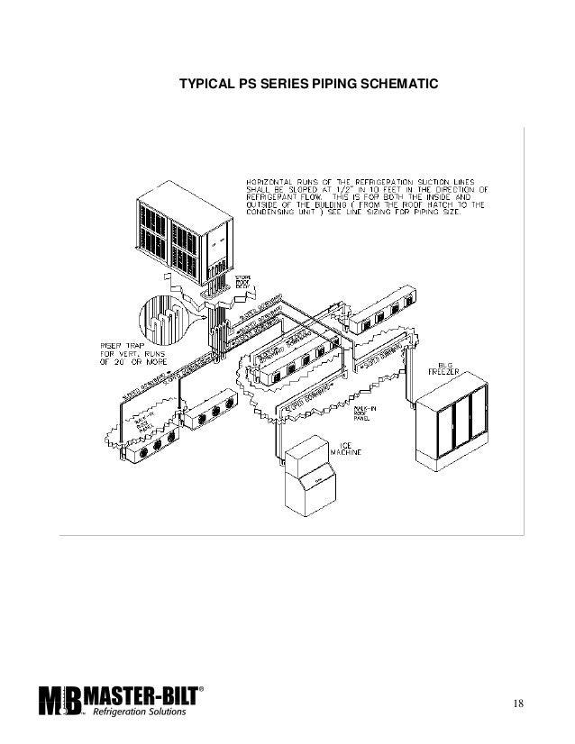 masterbilt rack installation manual 18 638?cb=1432203389 master bilt rack installation manual masterbuilt wiring diagram at gsmx.co