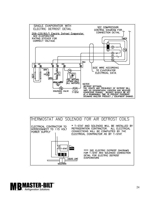 master bilt rack installation manual rh slideshare net Master Bilt Freezers Up Right Master Bilt Freezer Parts