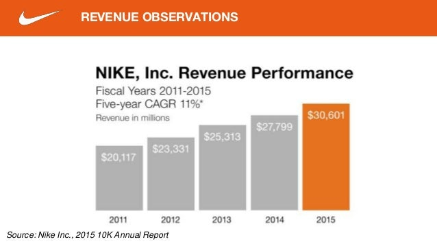 nike revenue 2015