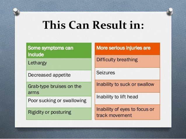 ThisCanResultin: Some symptoms can include Lethargy Decreased appetite Grab-type bruises on the arms Poor sucking or s...