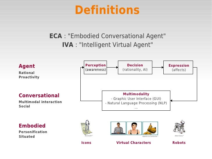 agent dissertation intelligent interface This dissertation adopts a holistic and detailed approach to modeling spatially explicit agent-based artificial intelligent systems, using the multi agent-based behavioral economic landscape (mabel) model.