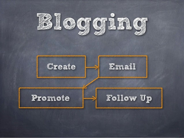 Blogging  Create   EmailPromote    Follow Up