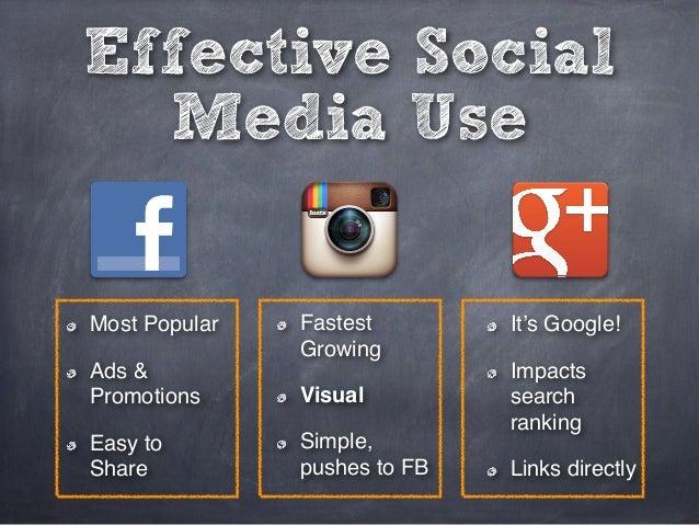 Effective Social  Media UseMost Popular   Fastest        It's Google!               GrowingAds &                         I...