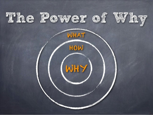 The Power of Why      WHAT       HOW      WHY