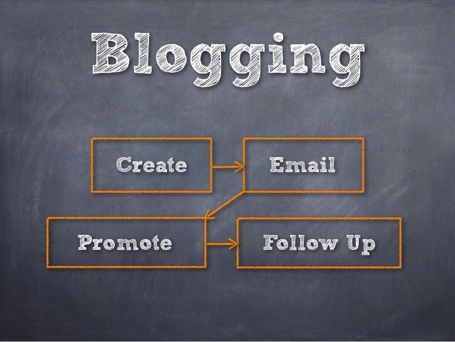 Blogging Create Email Promote Follow Up